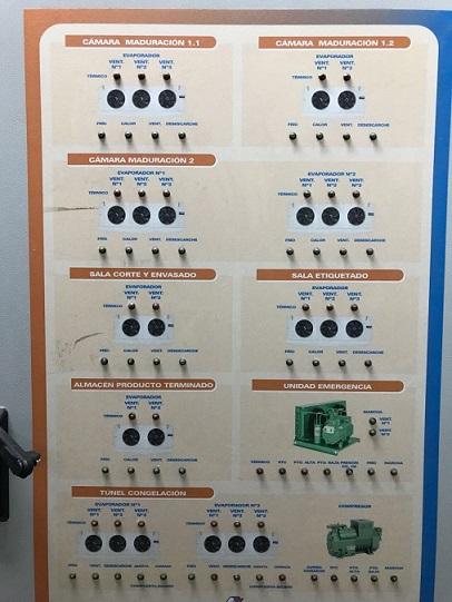 Cuadro eléctrico instalación NH3GlicolCO2unidademergencia